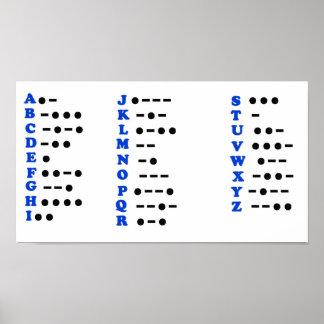 Poster Affiche de diagramme d'alphabet de code Morse