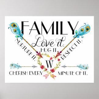 Poster Affiche de FAMILLE