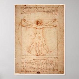 Poster Affiche de Leonardo de Vinci Drawing
