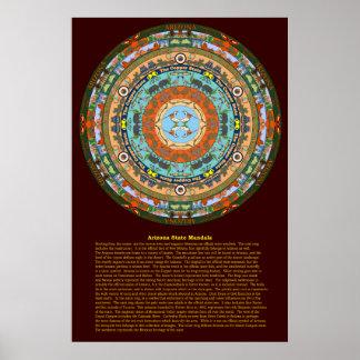 Poster Affiche de mandala d'état de l'Arizona
