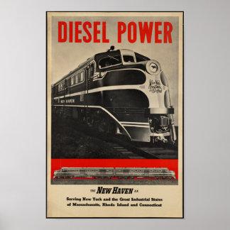 Poster Affiche vintage de voyage de chemin de fer