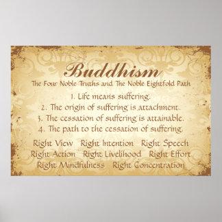 Poster Bouddhisme quatre et huit