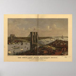 Poster Carte 1885 panoramique de vue d'oeil d'oiseaux de