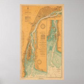 Poster Carte de diagramme de Rivière Détroit
