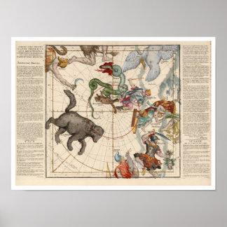 Poster Carte vintage du Pôle Nord