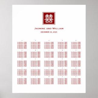 Poster Diagramme chinois d'allocation des places de