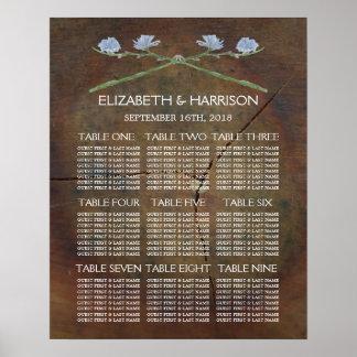 Poster Diagramme d'allocation des places de mariage en