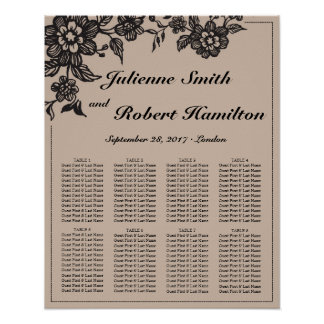 Poster Diagramme floral chic rustique d'allocation des
