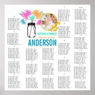 Poster Diagramme moderne vintage floral d'allocation des