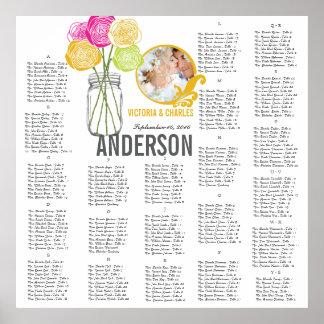Poster Diagramme moderne vintage rose d'allocation des