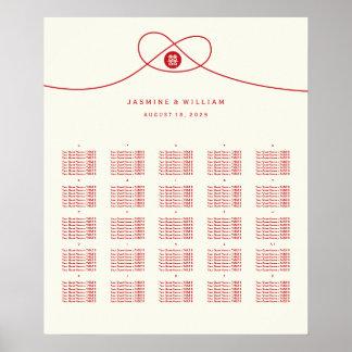 Poster Diagramme rouge d'allocation des places de mariage