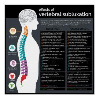 Poster Effets de chiropractie vertébrale de subluxation