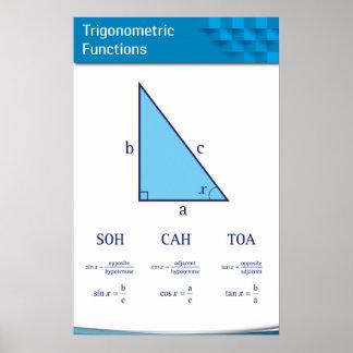 Poster Fonctions trigonométriques