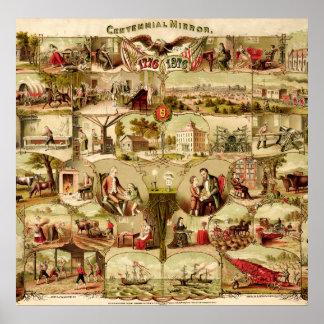 Poster Histoire centennale 1776-1876 des USA