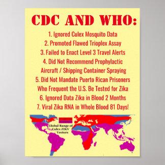 Poster la CDC et l'OMS de 7 manières nous ont échoués par