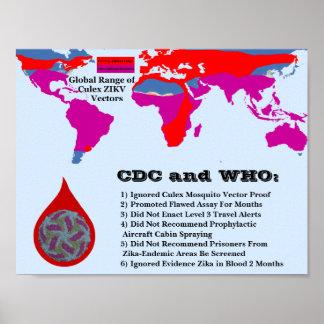 Poster La CDC et l'OMS n'ont pas protégé des citoyens par