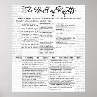 Poster La déclaration des droits