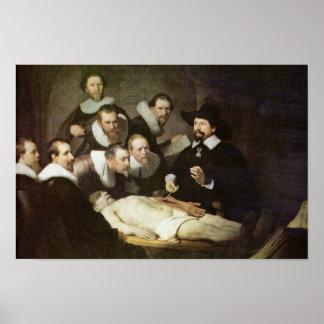 Poster La leçon d'anatomie de Dr. Nicolaes Tulp.