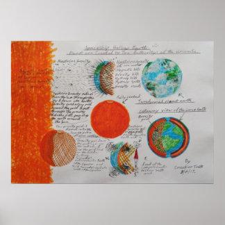 Poster La terre creuse de vaisseau spatial