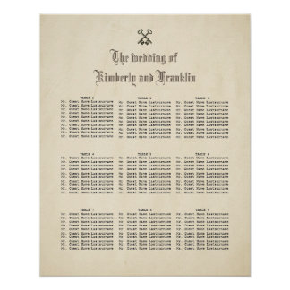 Poster Le conte de fées vintage verrouille le diagramme