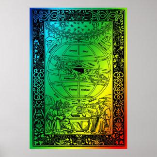 Poster Le système de Ptolémée par Johanes de Monte REGIO