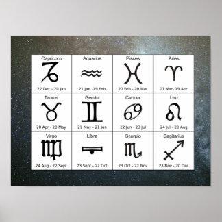 Poster Le zodiaque étoilé d'astrologie signe l'affiche de