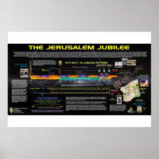 Poster Les jubilés de Jérusalem