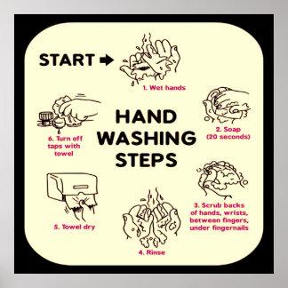 Poster Ne soyez pas brut : Comment laver des mains