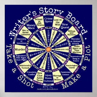 Poster Nouveauté drôle de conseil d'histoire d'auteurs