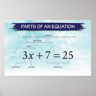 Poster Parties d'une équation
