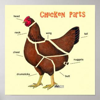 Poster Pièces de poulet