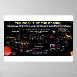 Poster Planète X - Circuit du dragon rouge 1
