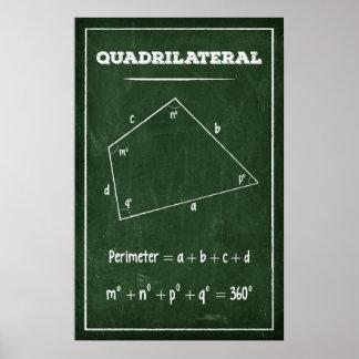 Poster Quadrilatère