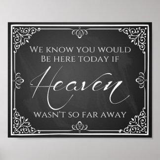 Poster Signe de mariage manquant aimé ciel