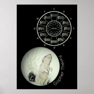 Poster Théorie de musique de Gopher avec le cercle des