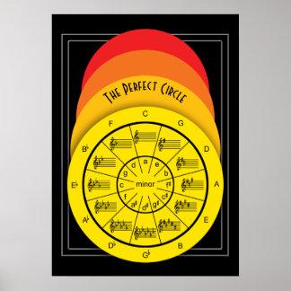 Poster Théorie de musique en cercles parfaits de couleur