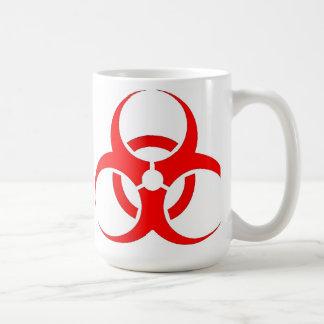 Risque nucléaire mug