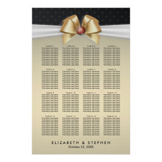 Ruban d'or blanc et diagramme d'allocation des poster