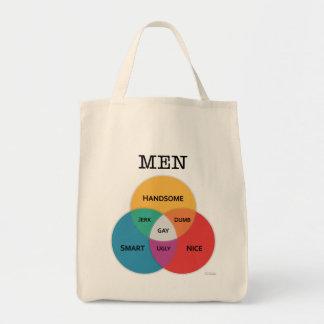 sac fourre-tout à Homme-diagramme