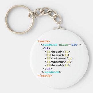 Sandwich drôle à geek de HTML de BLT Porte-clé Rond