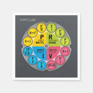 Serviettes En Papier Cercle de la loi d'ohm