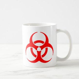 Signe de risque mug