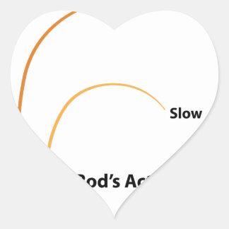 Sticker Cœur Illustra de vecteur de caractéristiques