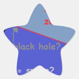 Sticker Étoile Triangle des Bermudes : la théorie