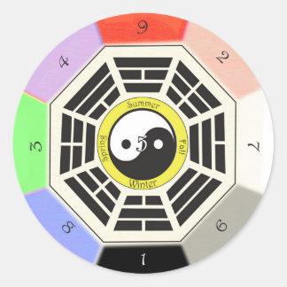 Sticker Rond Feng Shui Bagua - trois pouces - 8 cm