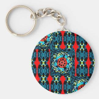 Style à crochet porte-clé rond