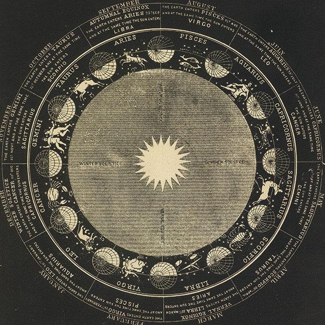 Celestial Maps