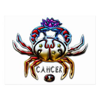 Symbole de Cancer Carte Postale