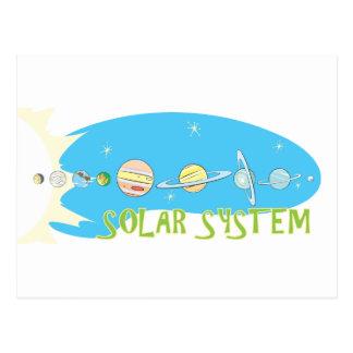 Système solaire carte postale