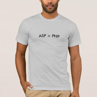 T-SHIRT ASP > PHP